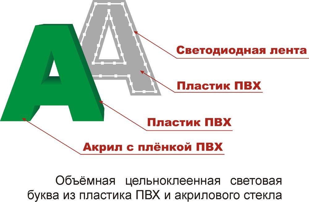 схема изготовления букв.
